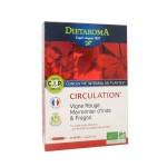 CIRCULATION DIETAROMA