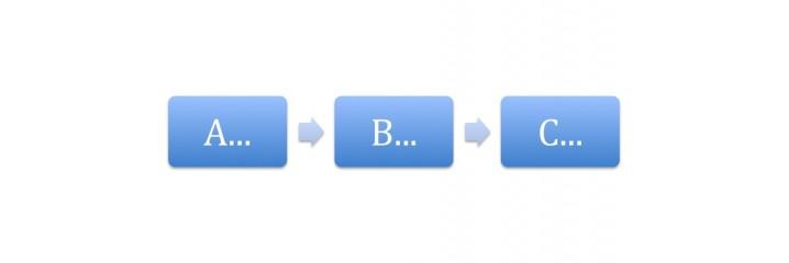 A - B - C
