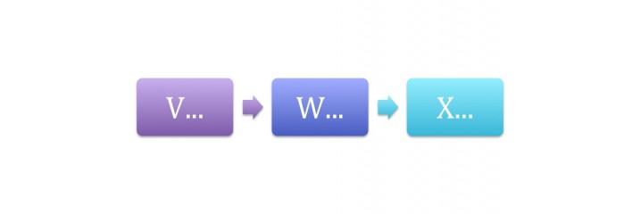 V - W - X